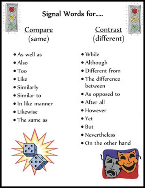 Compare and contrast template essay